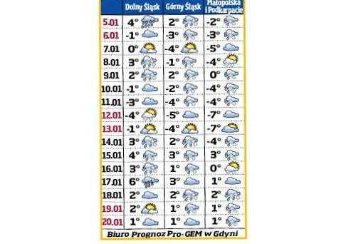 Pogoda na 16 dni. Czeka nas prawdziwy armagedon