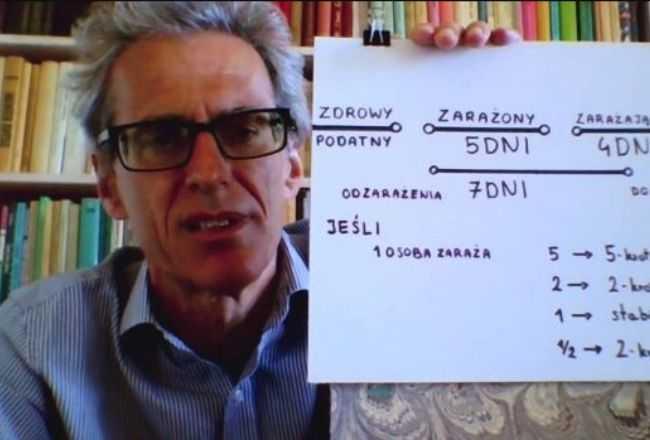 Kiedy koniec epidemii koronawirusa w Polsce? Matematyk pokazał równanie