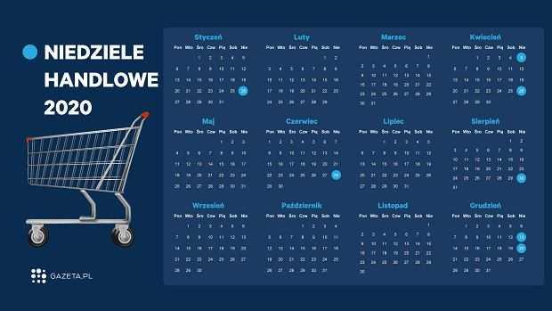 Niedziele handlowe 2020. Czy sklepy będą dziś czynne?