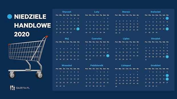 Niedziele handlowe 2020. Sprawdź, czy 11 października zrobisz zakupy