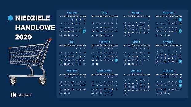 Niedziele handlowe 2020: czy 15 listopada zrobimy zakupy?