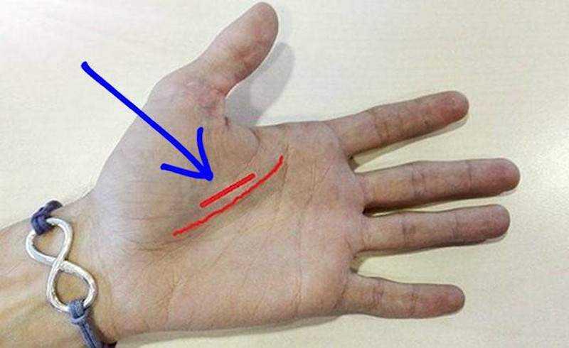 Masz na dłoni linię anioła stróża? To znaczy, że jesteś wyjątkowa