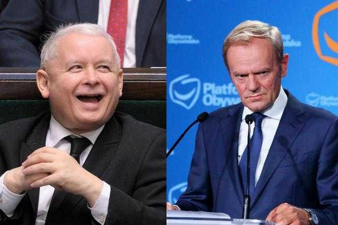 Najnowszy sondaż partyjny. Triumf Kaczyńskiego, katastrofa Gowina